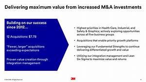 3M Company (MMM) Investor Presentation - Slideshow - 3M ...
