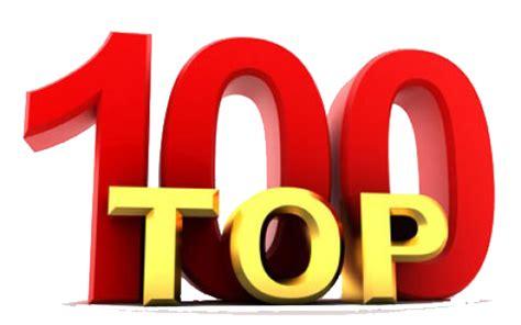 Gymnastics Zone Three Napa Gymnasts Score Top In Nation