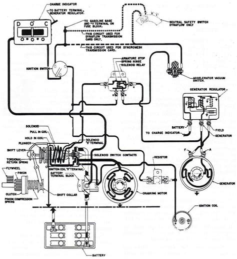 Push Gas Start With Alternator