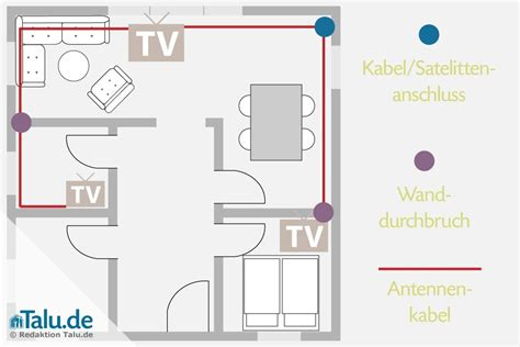 plan für das verlegen stromleitungen fernsehkabel antennenkabel verlegen und clever