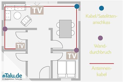 Kabel Verlegen Wohnung by Kabel Fr Steckdosen Verlegen With Kabel Fr