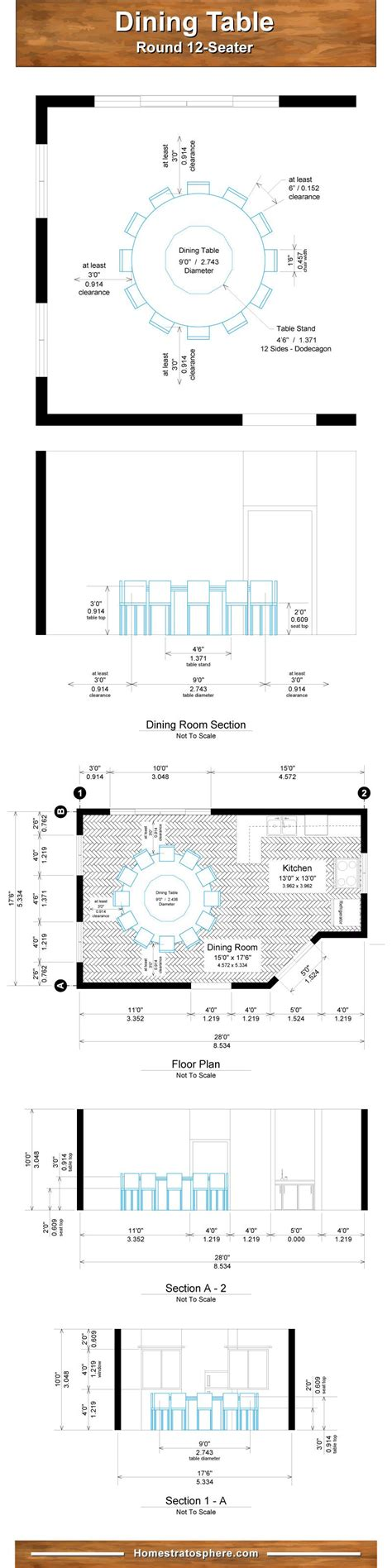 What dining table size do you need? Proper Dining Room Table Dimensions for 4, 6, 8, 10 and 12 People (Charts) | Dining room layout ...