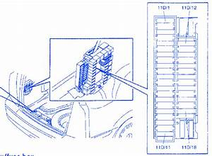Volvo V70 Xc Luggage 2000 Fuse Box  Block Circuit Breaker Diagram
