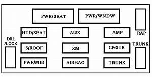 Chevrolet Impala Mk9  Ninth Generation  2006 - 2014 -fuse Box Diagram