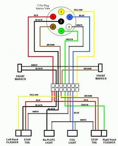 Trailer Wiring Diagram  U00e2 Lights  Brakes  Routing  Wires  U0026 Connectors  Need A Trailer Wiring