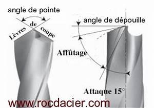 Affuteuse Foret Métaux : cours sur le per age rocdacier ~ Premium-room.com Idées de Décoration