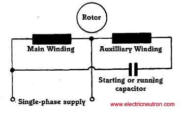 Motor Start Run Capacitor Electrical Engineering Centre