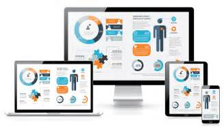web designer responsive web design prevent potential sales loss with a mobile friendly website s3 optimization