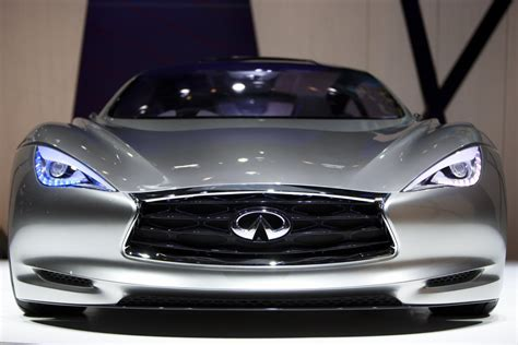 The Limits To Infiniti