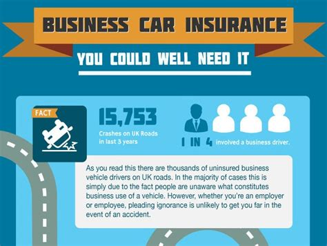 Business Car Insurance Explained