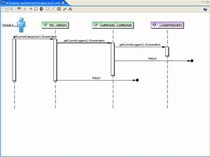 Sequence Diagram Extension