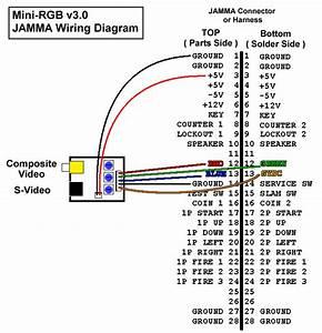 Jrok U0026 39 S Rgb Converter Faq