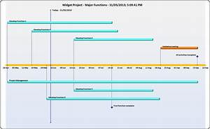 Generate A Timeline Automatically From Your Gantt Chart