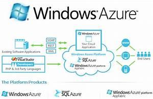 Samsung Make A Blue Development In Tv Azure Clouds