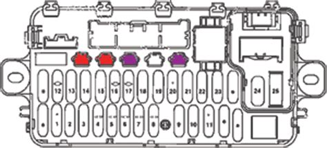96 Integra Fuse Panel Diagram by Vehicle Electrical Basics