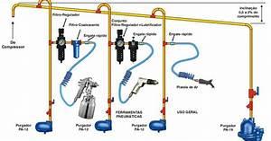 Shop Air Compressor Piping Diagram