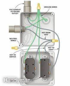 Double Gang Box Wiring Diagram : simple electrical wiring diagrams basic light switch ~ A.2002-acura-tl-radio.info Haus und Dekorationen