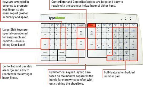 Typematrix Ez-reach 2020 Keyboard Review