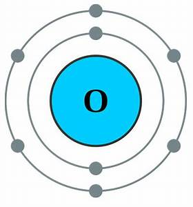 Oxygen Information Properties Fun Facts Science4Fun