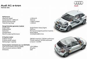 Audi A1 E-tron Technical Data