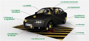 Controle Technique Pour Vente Voiture : controle technique automobile blog auto s lection le condens d 39 actu automobile qu 39 il vous ~ Gottalentnigeria.com Avis de Voitures