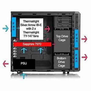 Discussion  Optimizing Case Airflow  1  U2026