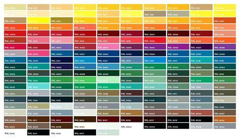 Grüntöne Tabelle Wandfarbe by Obi Farbfinder Best Wandfarbe Pastell Wandfarben Gra Ne