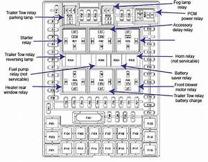 2006 Ford Five Hundred Fuse Box Diagram