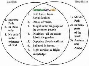Samacheer Kalvi 6th Social Science Guide History Term 2