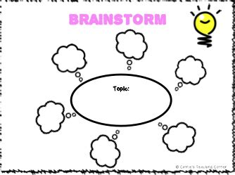 brinstorm template the gallery for gt brainstorming template for kids