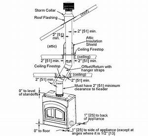 quadrafire wiring diagram wiring diagram book With wiring diagram likewise sauna wiring diagram as well wood stove blower