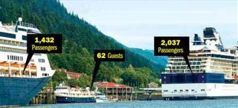 Best Small Boat Alaska Cruise by Alaska Small Ship Cruise Lindblad Expeditions National
