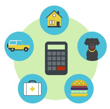 calculate cost  living