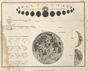 Celestial Atlas by Alexander Jamieson