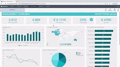 Dashboard Practices Widget Principles Dashboards Data Sales