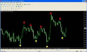 MTF Super Signals Free Download Free Download Forex Robot