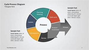 Cycle Process Powerpoint Diagram  U2013 Slide Ocean