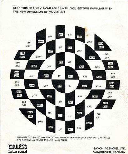 Chess Round Board Rules Shape Piece Diagonal