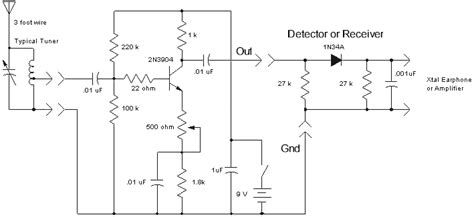 Amplifier Why Losing The Signal When Attach This