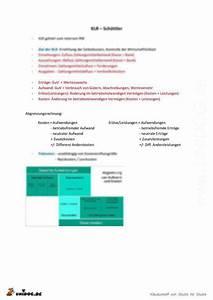 Kosten Leistungs Rechnung : zusammenfassung kosten und leistungsrechnung klr bei prof dr sch ttler ~ Themetempest.com Abrechnung