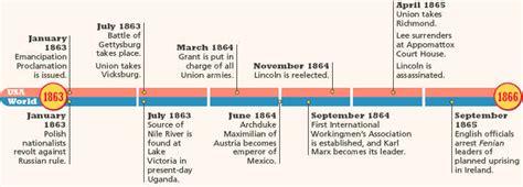 civil war timelines worksheets for all and