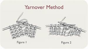 Short Row Knitting - The Ultimate Guide