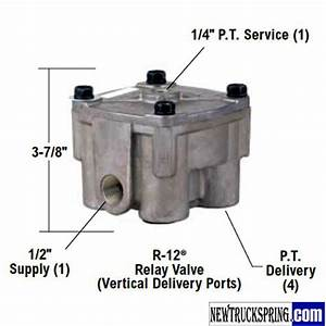Replacement Bendix R