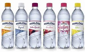 Ramlösa Sparkling Mineral Water Launches in the United ...