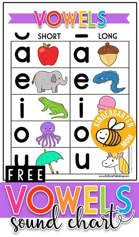 vowel sound chart  printable vowel worksheets