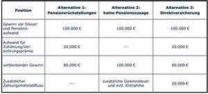 Steuern Schweiz Berechnen : hochschulwiki betriebswirtschaftslehre 2 investitionsrechnung und finanzierung kapitel 11 ~ Themetempest.com Abrechnung