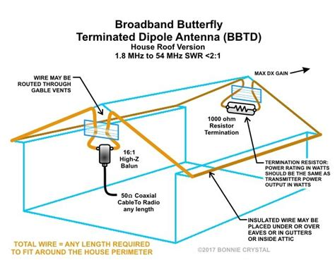 Digital Antenna With Lifier Installation Diagram For A Pre by Broadband Butterfly Terminated Dipole Antenna Bbtd House