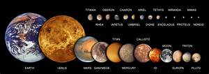 Moons - Facts about Moons of the Solar System | Cool Space ...