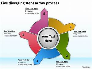 Five Diverging Steps Arrow Process Cycle Flow Chart