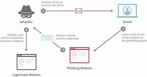 Spam Attacks On Forum - New Software  Forum Monitor Volunteer